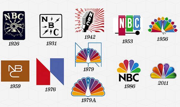 Writing instrument company logos
